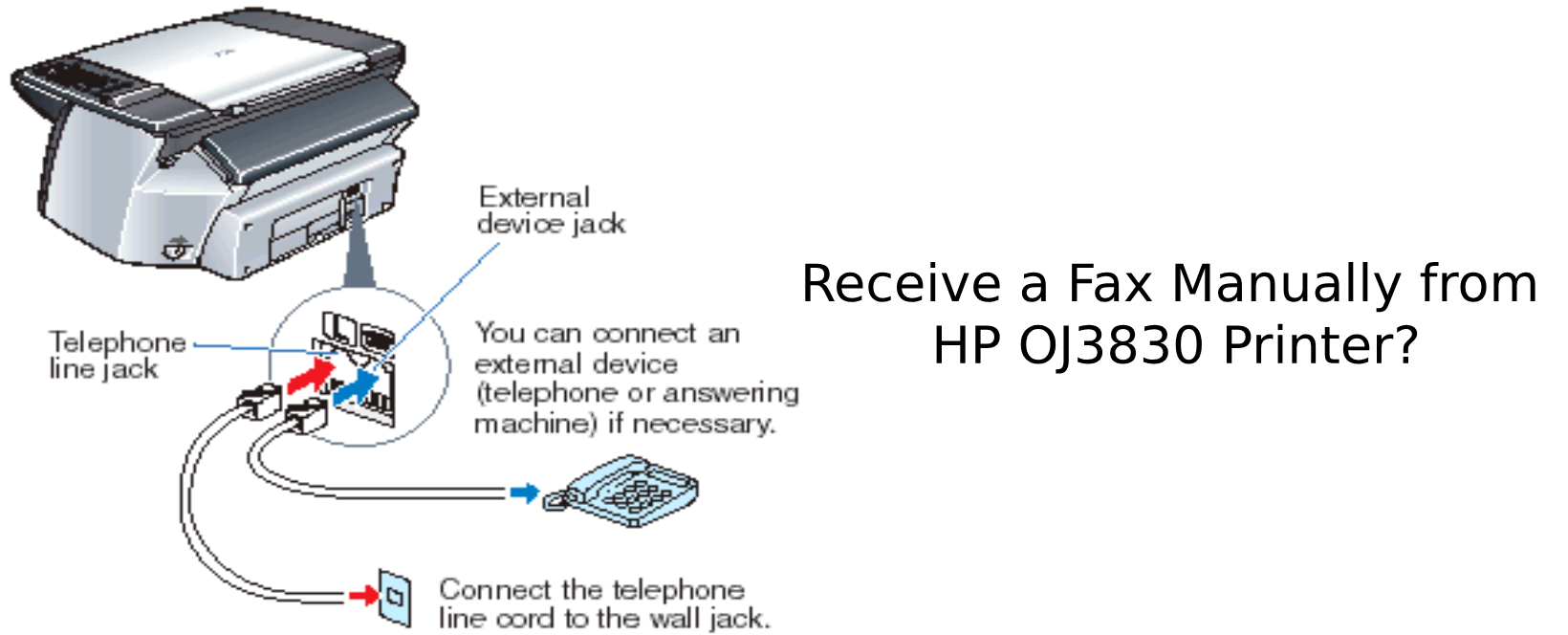 Receive-a-Fax-Manually-from-HP-OJ3830-Printer?